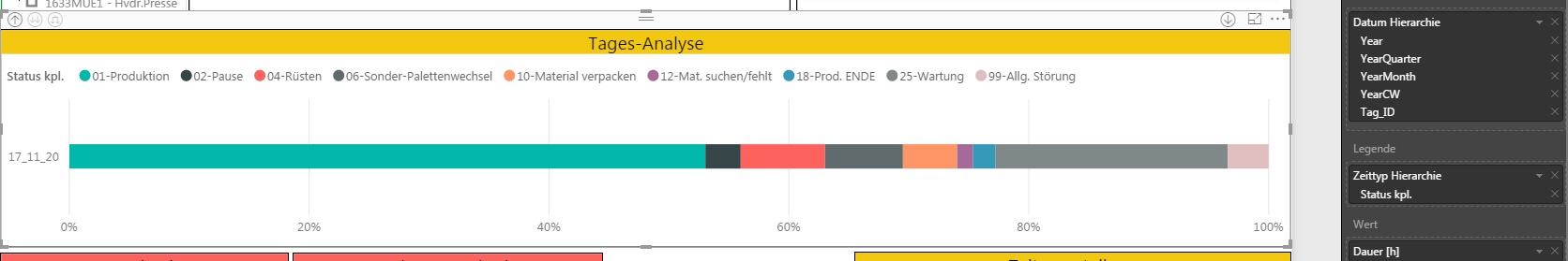 Bar chart in Power BI